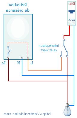 Comment contrôler l'éclairage ?