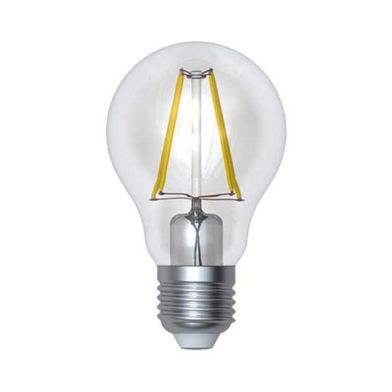 Quelle ampoule choisir pour bien éclairer ?