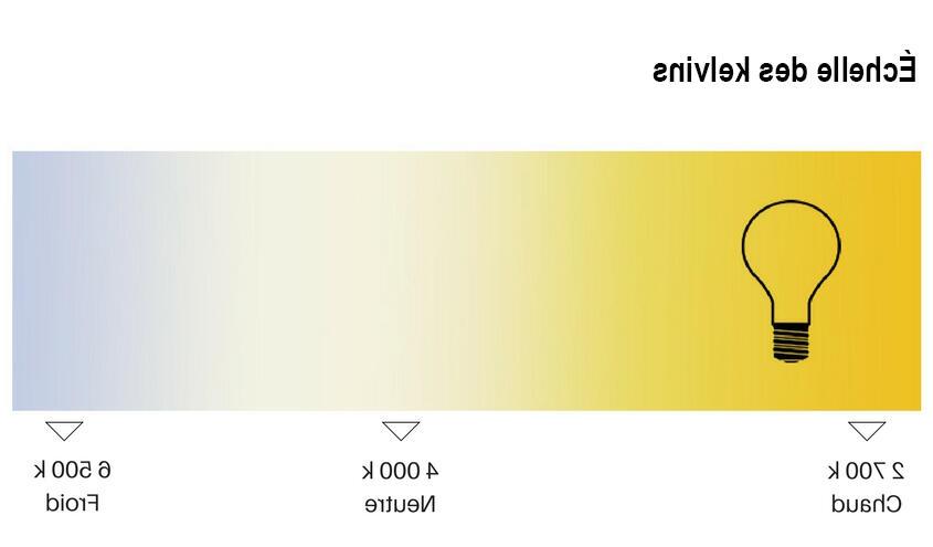 Quelle température de couleur pour un couloir ?