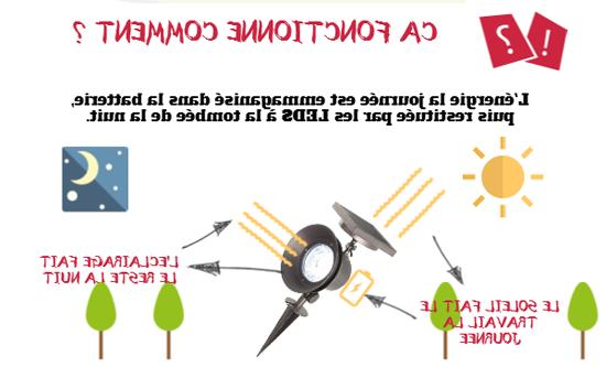 Comment faire marcher une lampe solaire sans soleil ?