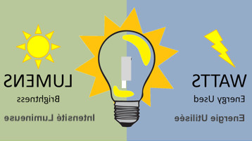 Comment mettre en route une lampe solaire ?